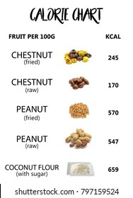 Calorie chart images stock photos vectors shutterstock