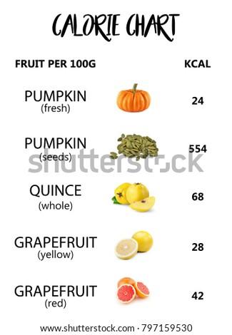 Calorie Fruit Chart Calories Per Fruit Stock Photo Edit Now
