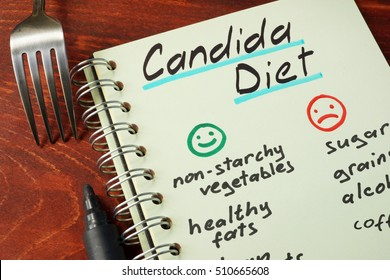 Candida diet with list of foods written on a note.