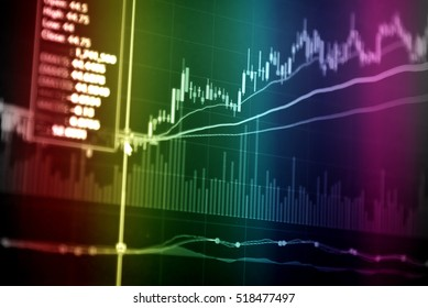 Candle stick graph chart with indicator: Crude oil price stock exchange trading which including of up and down trend with divergent reverse price pattern.