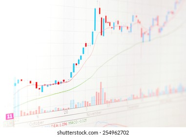 Candle stick graph chart of stock market trading