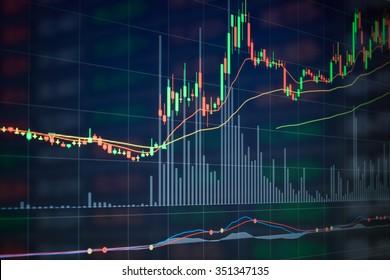 Candlestick chart patterns uptrend ,Stock Market