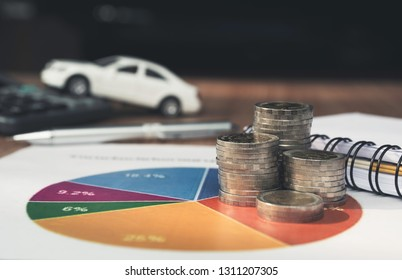 Car insurance and car service. Toy car for accounting and financial concept.