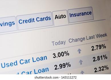 car loan rates
