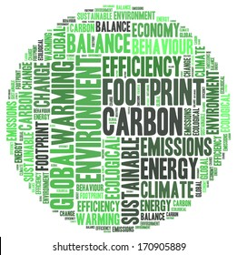 Carbon footprint word cloud