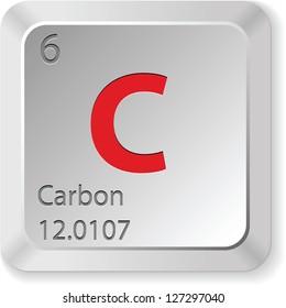 Carbon - keyboard button