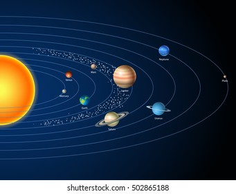 Card with solar system, sun and planets