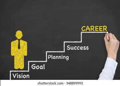 Career Concept Stairs on Chalkboard