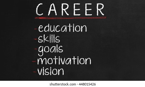 Career Motivation Concept on black chalkboard