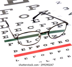 Caring for eye sight by proper glasses