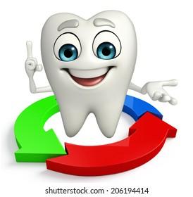Cartoon character of teeth with arrow