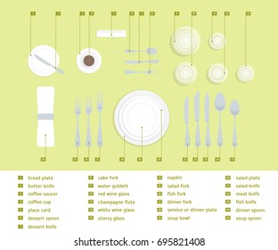 Cartoon Table Setting Place Formal Flat Design Style Top View Placement Etiquette. illustration  sc 1 st  Shutterstock & Cartoon Table Setting Place Formal Flat Stock Vector 568340956 ...