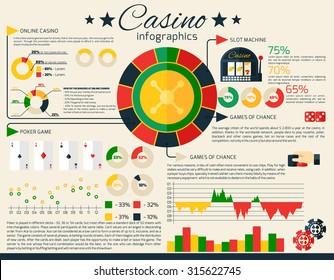 Casino infographics set with gambling and fortune games symbols and charts  illustration