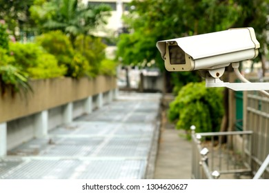 CCTV system, security technology