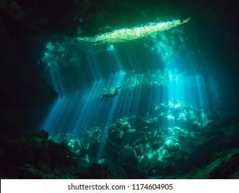 Cenote Ponderosa, Riviera Maya, Mexico