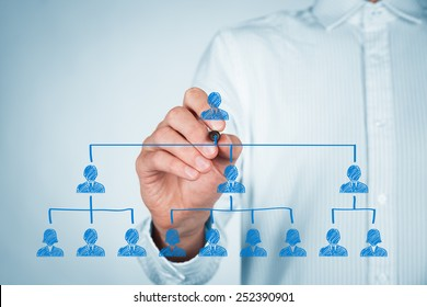 CEO, leadreship and corporate hierarchy concept - recruiter complete team by one leader person (CEO).