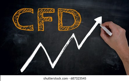 CFD and graph are written by hand on blackboard.