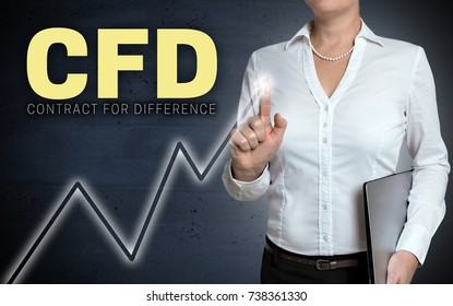 CFD touchscreen shown by businesswoman.