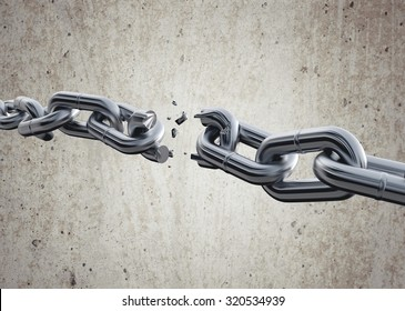 Chain breaking.