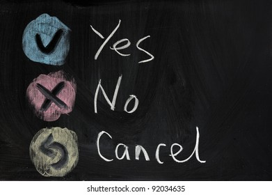 Chalk drawing - Yes, no or cancel