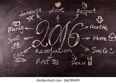 Chalk painted plan of 2016 resolution with hand
