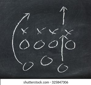 Chalkboard Drawing Of Football Xs And Os
