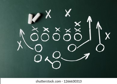 Chalkboard with scheme of football game, top view