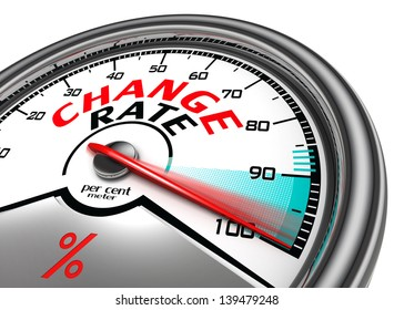 change rate conceptual meter indicate hundred per cent, isolated on white background
