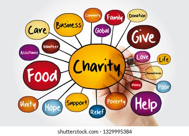 Charity mind map flowchart with marker, business concept for presentations and reports