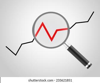 the chart analysis
