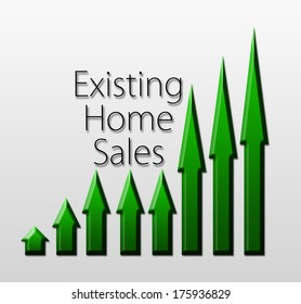 Chart illustrating existing home sales growth, macroeconomic indicator concept