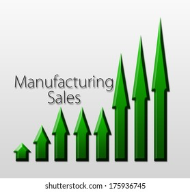 Chart illustrating manufacturing sales growth, macroeconomic indicator concept