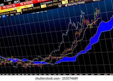 Chart showing technical analysis of financial instruments, line charts with different colors, black background, pro economic software for data and graphs