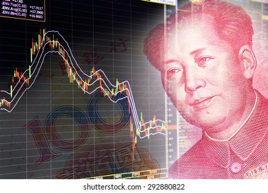Charts of financial instruments including various type of indicator for technical analysis on the monitor of a computer, together with face of Mao Zedong on RMB  (Yuan) 100 bill