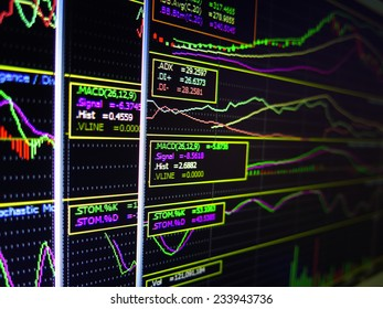charts of financial instruments on the monitor of a computer