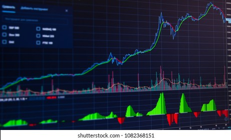 Charts of financial instruments with various type of indicators including volume analysis for professional technical analysis on the monitor of a computer. Fundamental and technical analysis concept