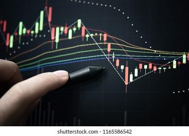 Charts von Aktienmarktinstrumenten mit verschiedenen Arten von Indikatoren und Volumenanalyse für professionelle technische Analysen auf dem Monitor eines Computers. Grundlegendes und technisches Analysekonzept.