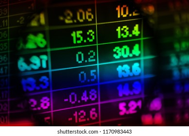 Charts of stock market instruments with various type of indicators and volume analysis for professional technical analysis on the monitor of a computer. Fundamental and technical analysis concept.