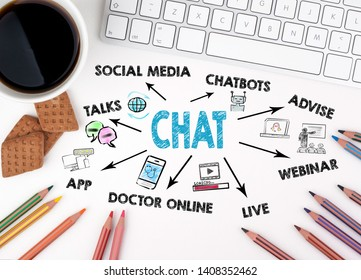 Chat, Communication Digital Web and social network Concept. Chart with keywords and icons. White office desk
