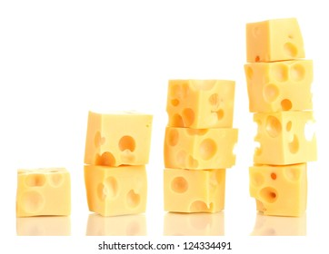 Cheese cubes isolated on white