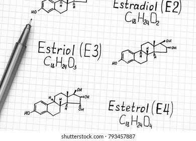 Chemical formulas of naturally occurring Estrogens - estradiol (E2), estriol (E3) and estetrol (E4) with black pen.