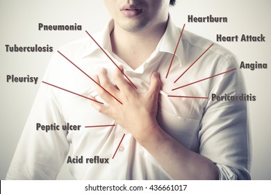Chest pain causes with disease diagram