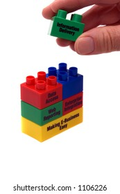 Children's Building Blocks With Information Technology Sayings
