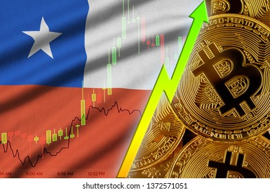 Chile flag and cryptocurrency growing trend with many golden bitcoins