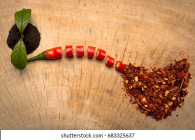Chilli, Red pepper flakes and chilli powder.