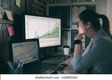 chinese trustworthy analysts focused on her work and thinking about stock dynamics. Portrait of a female sitting watching her computer in a office.