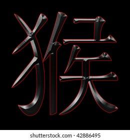 Chinese Zodiac Animals Lunar Astrology Art MONKEY