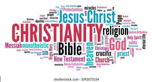 Christianity - religion of Bible, God and Jesus Christ. Word cloud sign.
