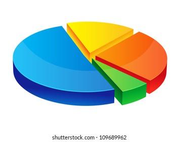 Circle diagram. Raster version