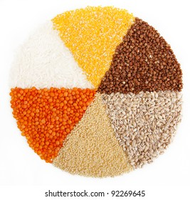 circle with segments from the different types of grain.isolated on white.